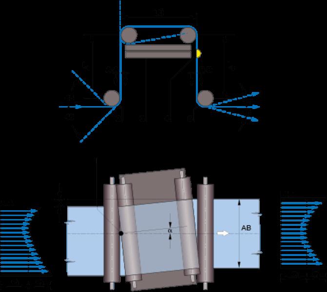 erhardt-leimer_ELGUIDER-Drehrahmenystem